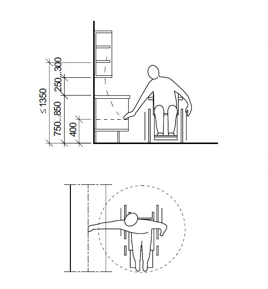 Ulottuminen pyörätuolista keittiössä, piirroskuva.